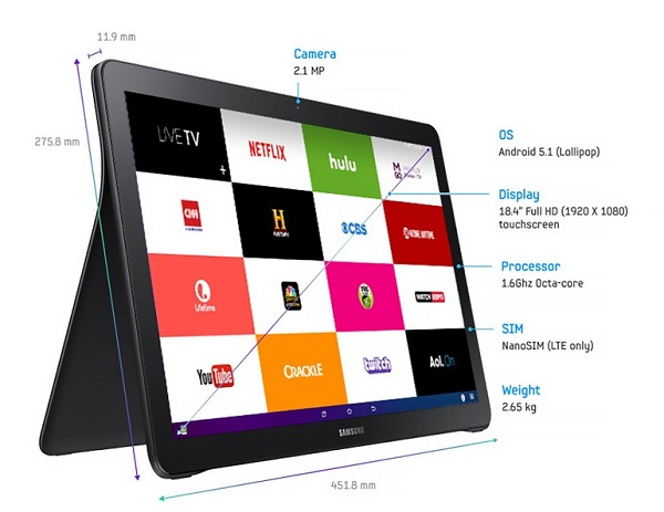 Samsung, tablet, Android, Galaxy View, Full HD, technológie, novinky