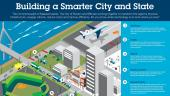 IBM Smarter Cities: Monitorovanie Minneapolisu